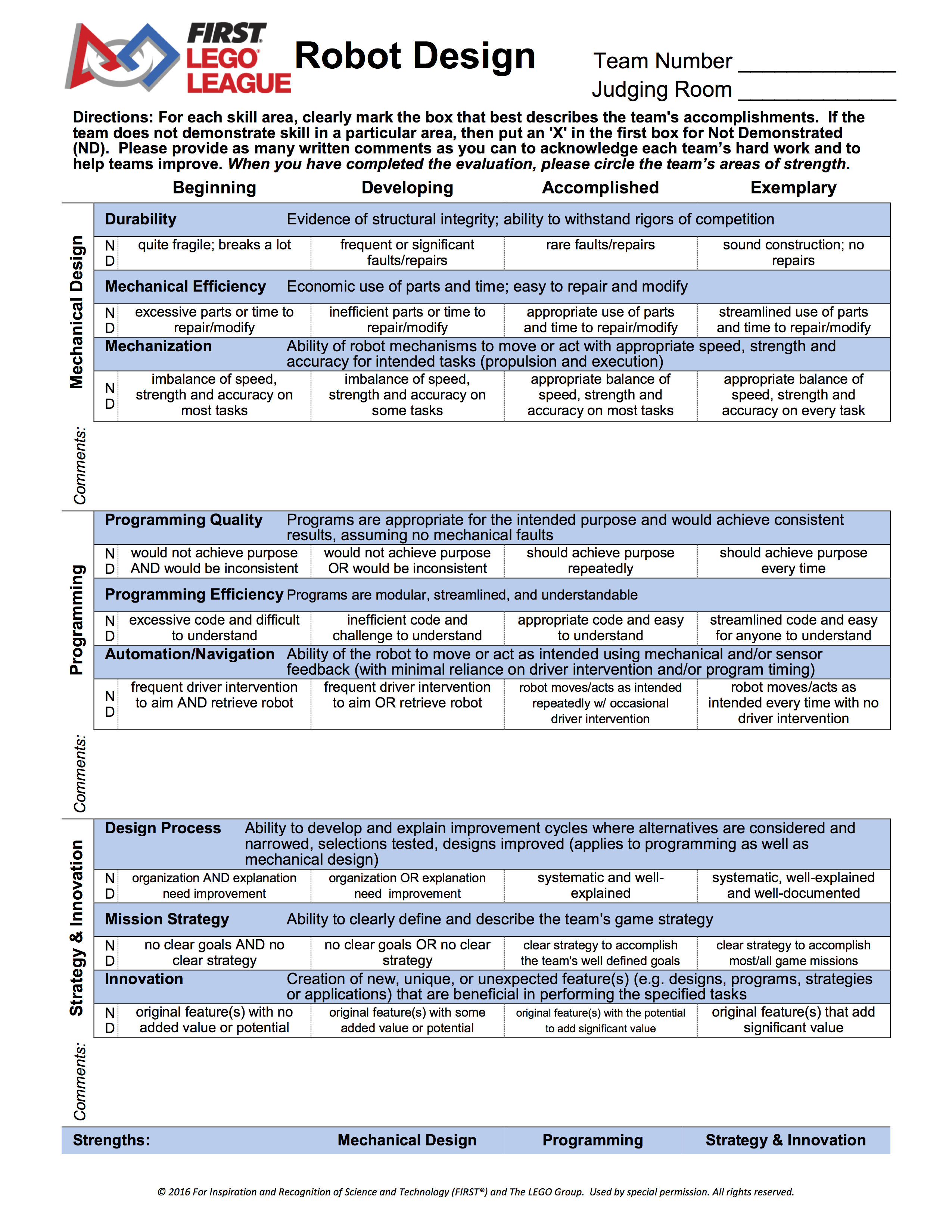 webpage rubric design Designing grading rubrics rubrics can help instructors communicate their expectations to students and assess student work fairly and efficiently 1 this webpage draws heavily from assessment: what is a rubric from depaul university's office for teaching, learning and assessment creating a rubric: an online.